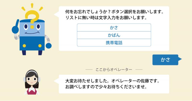 JR 西日本お忘れ物チャットイメージ