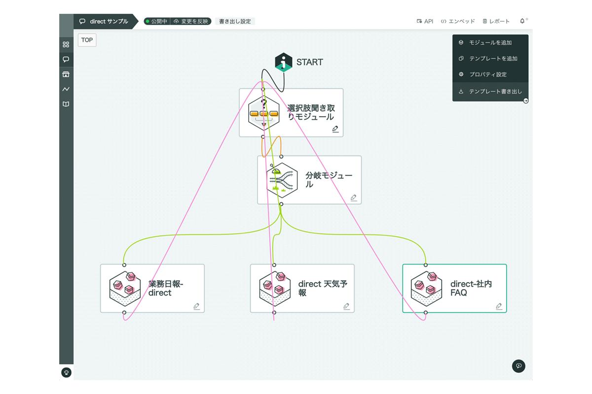 プログラミング不要で容易に現場作業向けのチャットボットが作成できる「IFRO for direct」をリリース