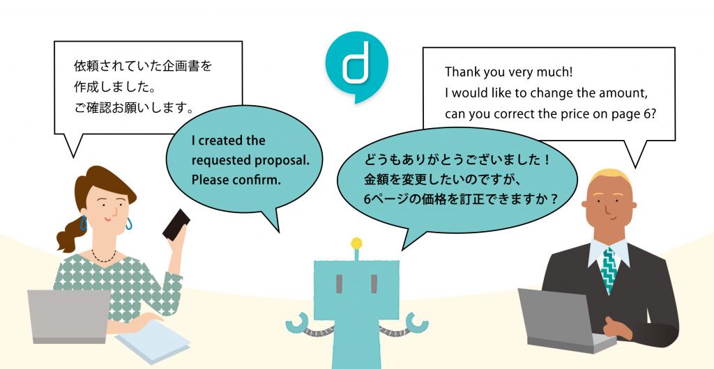 翻訳イメージ