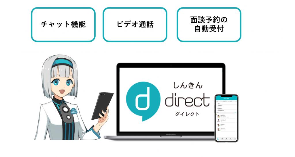 「しんきんdirect」について、チャット機能、ビデオ通話、面談予約の自動受付 イメージ