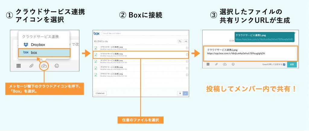 「direct」からBox連携の呼び出し イメージ