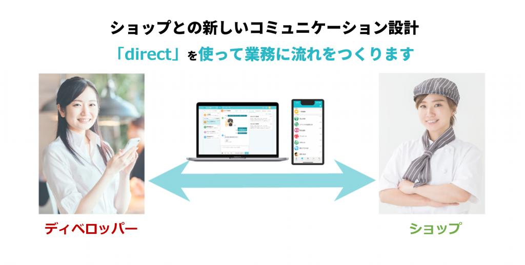 ショッピングセンター新でのビジネスチャット「direct」活用提案